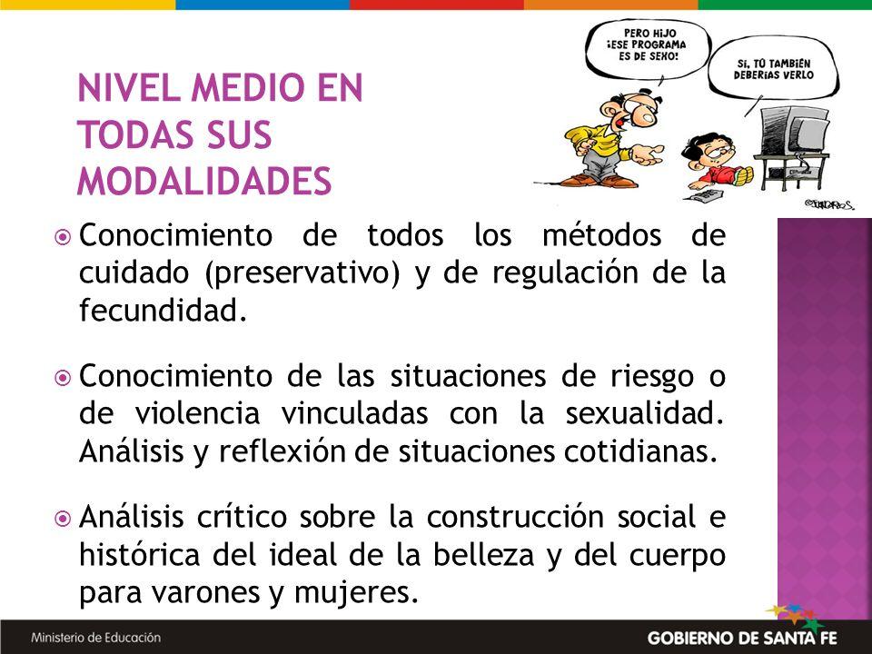 Conocimiento de todos los métodos de cuidado (preservativo) y de regulación de la fecundidad. Conocimiento de las situaciones de riesgo o de violencia