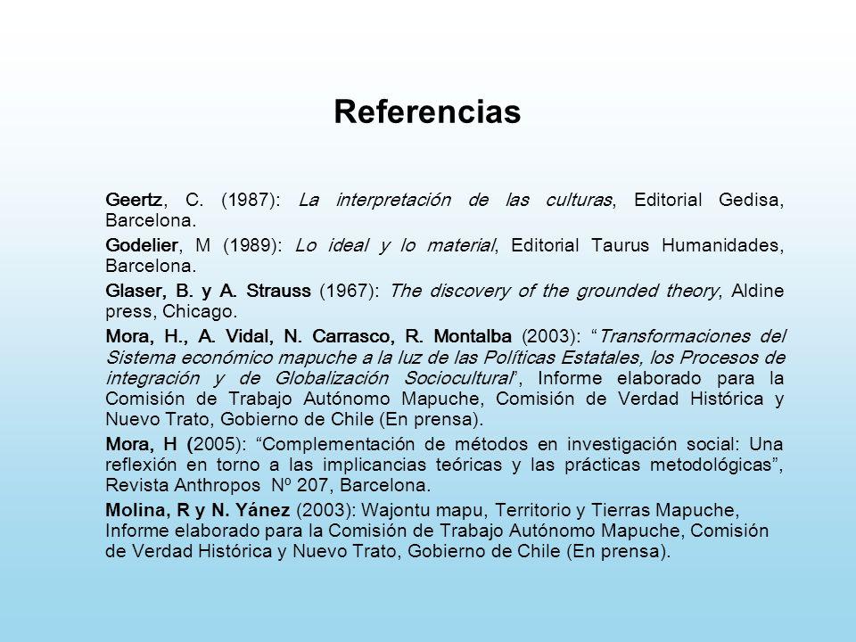 Referencias Geertz, C. (1987): La interpretación de las culturas, Editorial Gedisa, Barcelona. Godelier, M (1989): Lo ideal y lo material, Editorial T