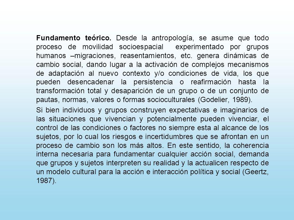 Fundamento teórico. Desde la antropología, se asume que todo proceso de movilidad socioespacial experimentado por grupos humanos –migraciones, reasent