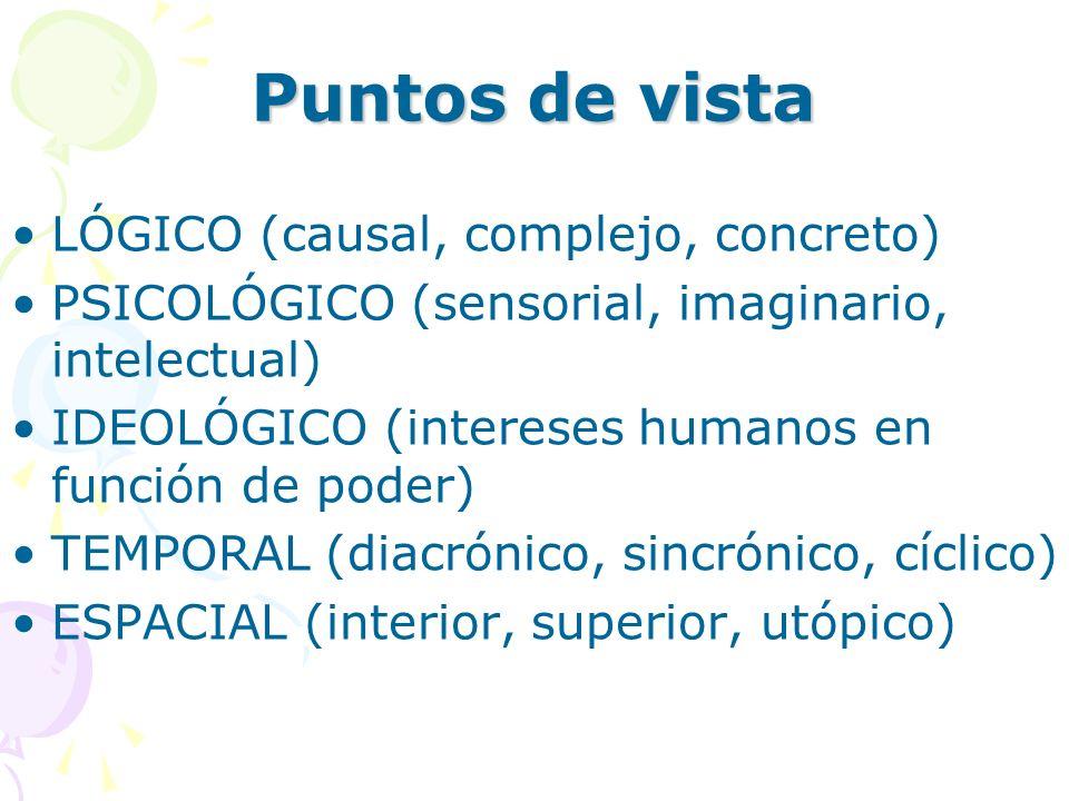 Puntos de vista LÓGICO (causal, complejo, concreto) PSICOLÓGICO (sensorial, imaginario, intelectual) IDEOLÓGICO (intereses humanos en función de poder