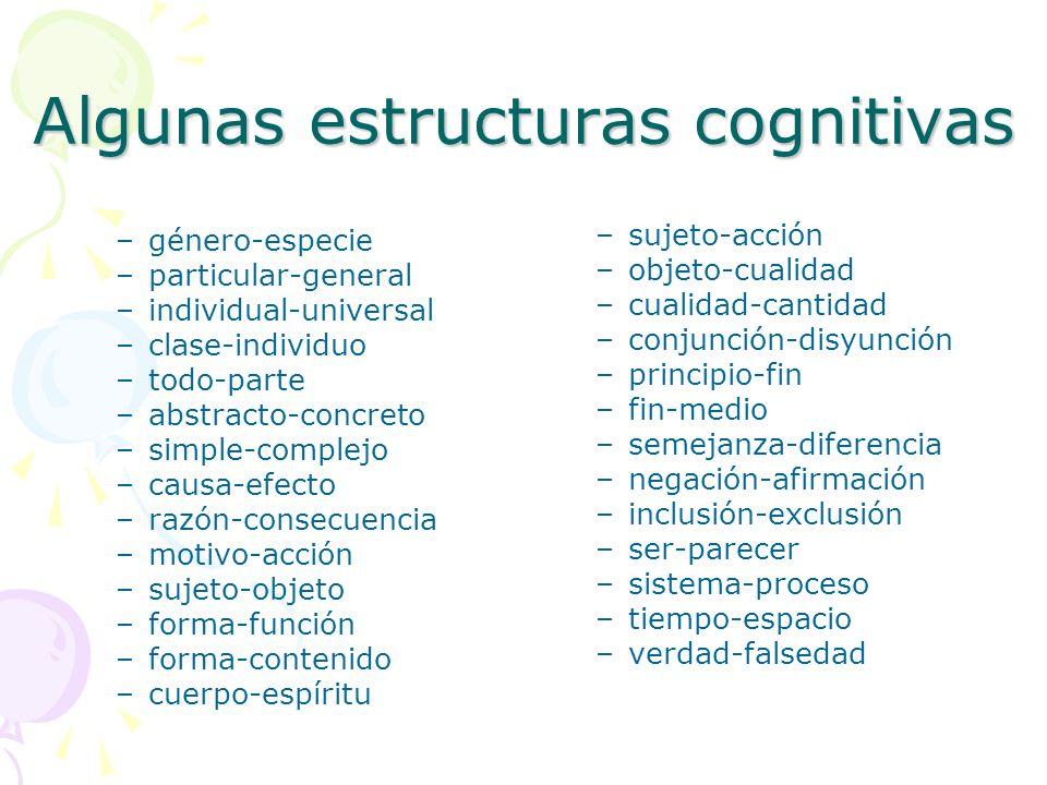 Algunas estructuras cognitivas –género-especie –particular-general –individual-universal –clase-individuo –todo-parte –abstracto-concreto –simple-comp