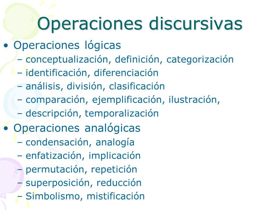 Operaciones discursivas Operaciones lógicas –conceptualización, definición, categorización –identificación, diferenciación –análisis, división, clasif