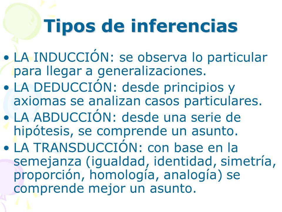 Tipos de inferencias LA INDUCCIÓN: se observa lo particular para llegar a generalizaciones. LA DEDUCCIÓN: desde principios y axiomas se analizan casos
