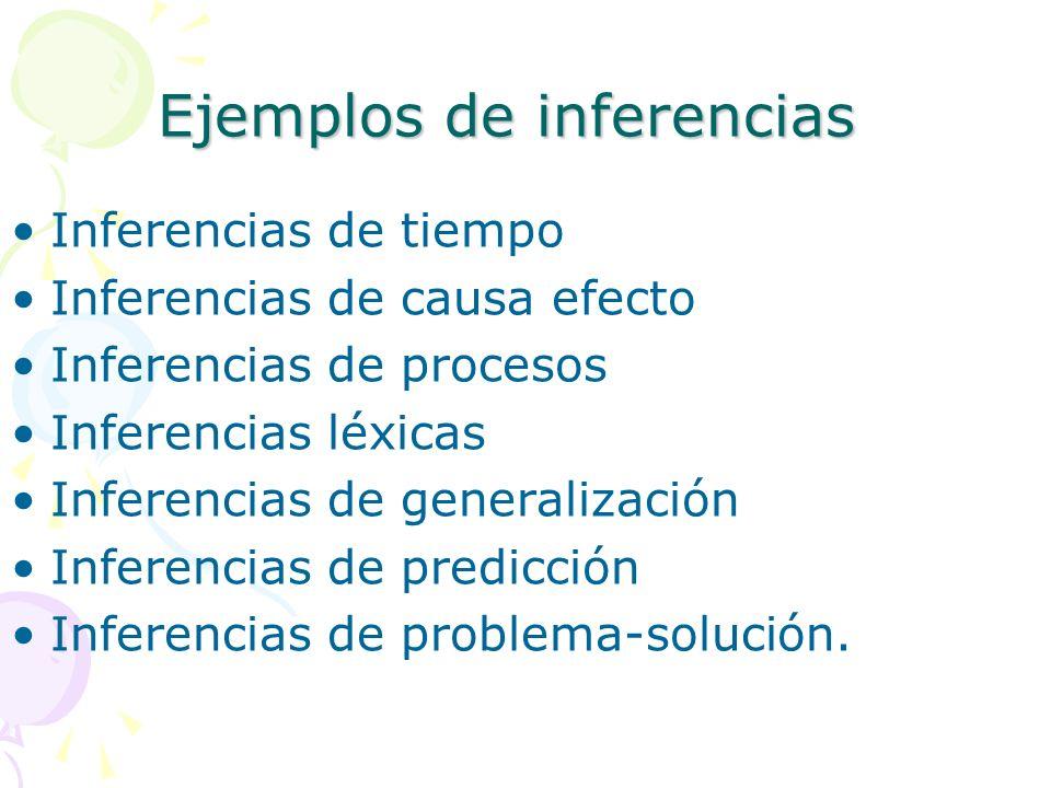 Ejemplos de inferencias Inferencias de tiempo Inferencias de causa efecto Inferencias de procesos Inferencias léxicas Inferencias de generalización In