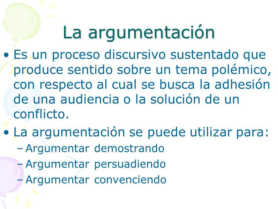 La argumentación Es un proceso discursivo sustentado que produce sentido sobre un tema polémico, con respecto al cual se busca la adhesión de una audi