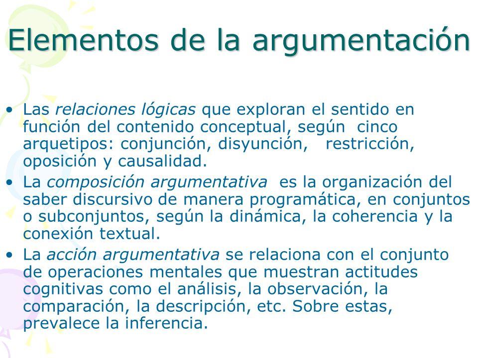 Elementos de la argumentación Las relaciones lógicas que exploran el sentido en función del contenido conceptual, según cinco arquetipos: conjunción,