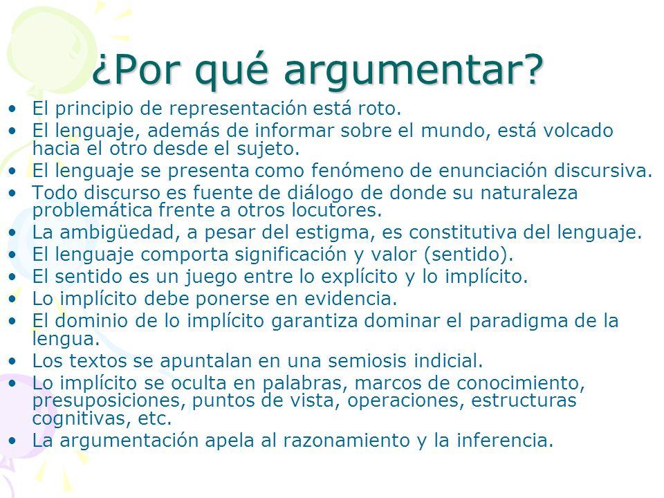 ¿Por qué argumentar? El principio de representación está roto. El lenguaje, además de informar sobre el mundo, está volcado hacia el otro desde el suj