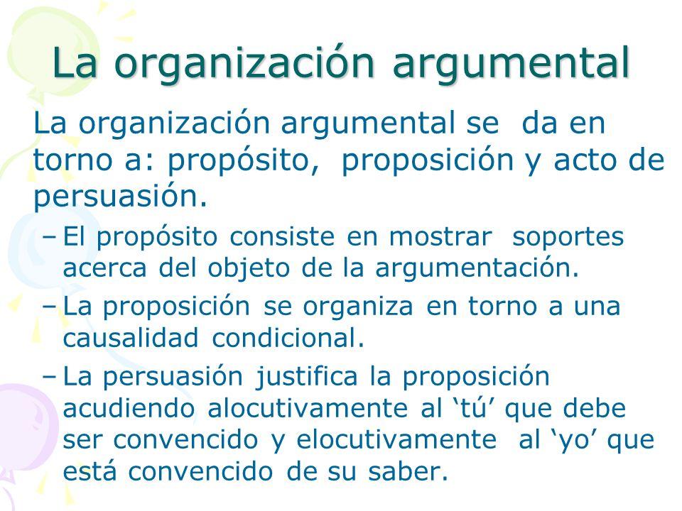 La organización argumental La organización argumental se da en torno a: propósito, proposición y acto de persuasión. –El propósito consiste en mostrar