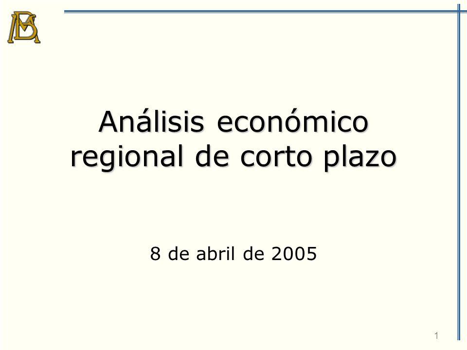 1 Análisis económico regional de corto plazo 8 de abril de 2005