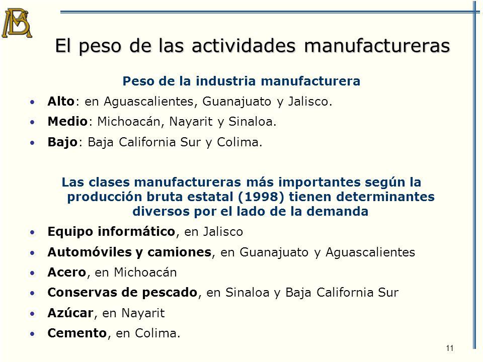 11 El peso de las actividades manufactureras Peso de la industria manufacturera Alto: en Aguascalientes, Guanajuato y Jalisco.