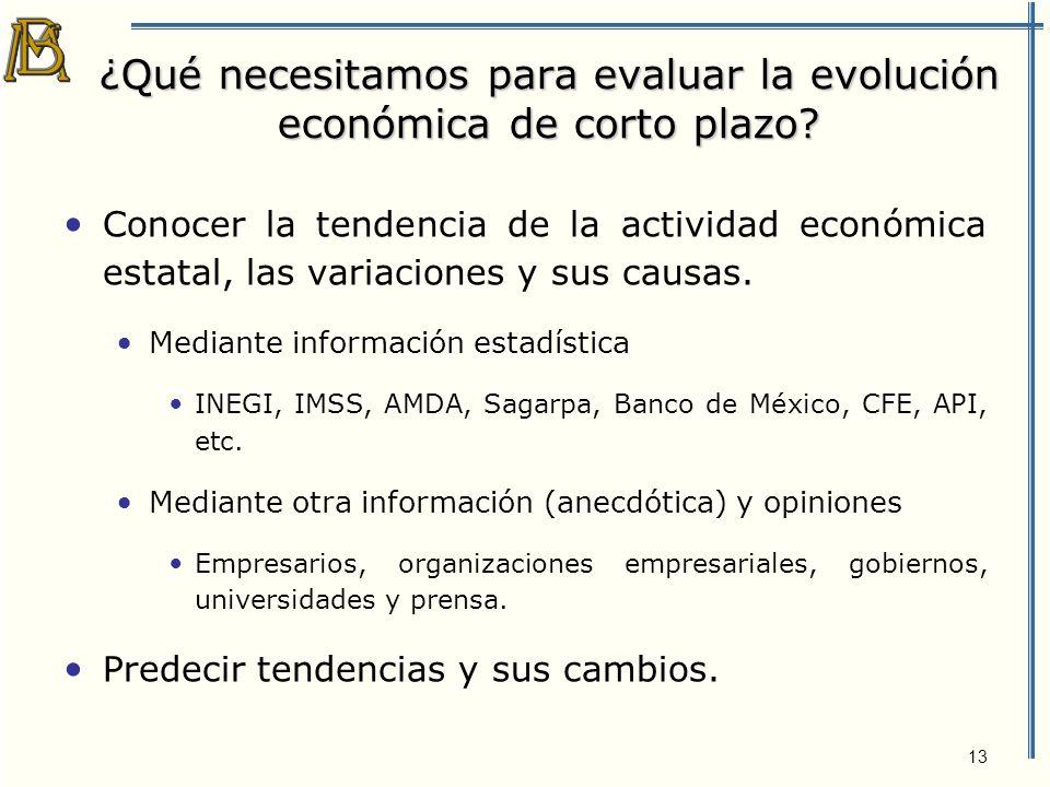 13 ¿Qué necesitamos para evaluar la evolución económica de corto plazo.