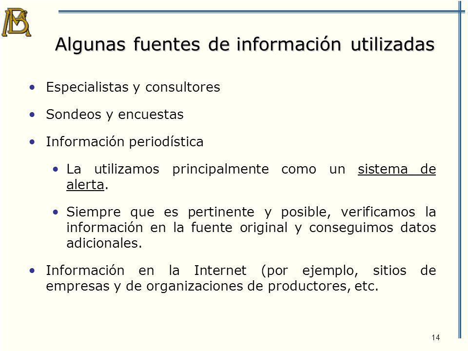 14 Algunas fuentes de información utilizadas Especialistas y consultores Sondeos y encuestas Información periodística La utilizamos principalmente como un sistema de alerta.