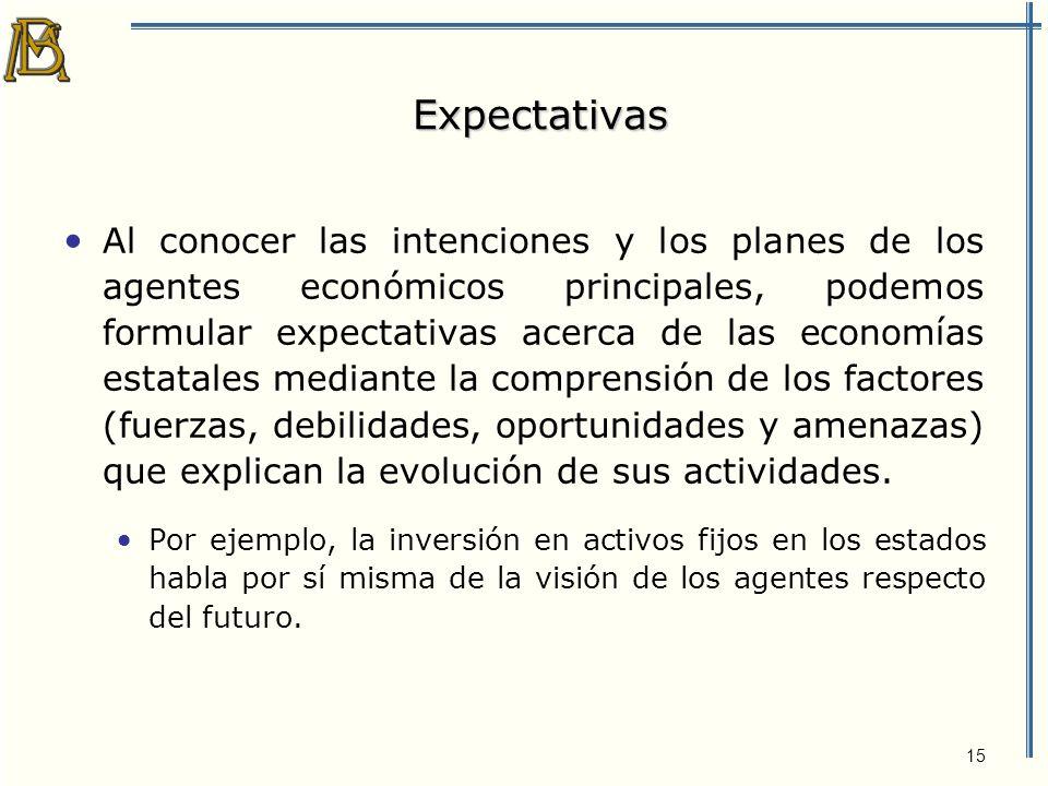 15 Expectativas Al conocer las intenciones y los planes de los agentes económicos principales, podemos formular expectativas acerca de las economías estatales mediante la comprensión de los factores (fuerzas, debilidades, oportunidades y amenazas) que explican la evolución de sus actividades.