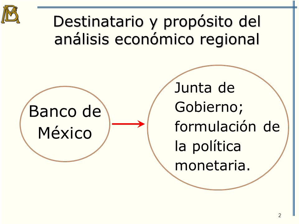2 Destinatario y propósito del análisis económico regional Banco de México Junta de Gobierno; formulación de la política monetaria.