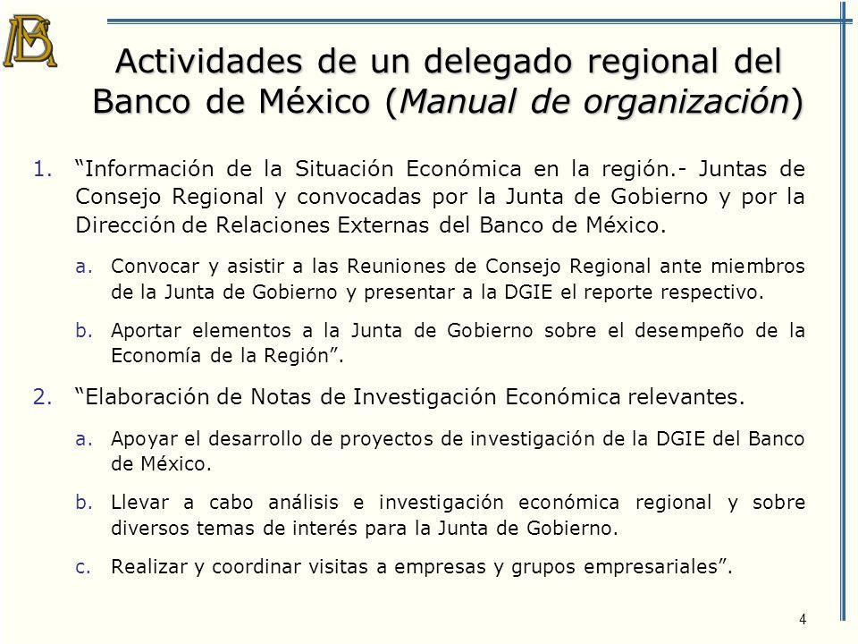 4 Actividades de un delegado regional del Banco de México (Manual de organización) 1.Información de la Situación Económica en la región.- Juntas de Consejo Regional y convocadas por la Junta de Gobierno y por la Dirección de Relaciones Externas del Banco de México.