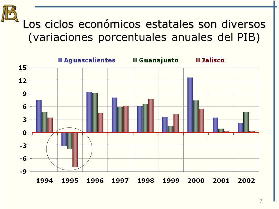 7 Los ciclos económicos estatales son diversos Los ciclos económicos estatales son diversos (variaciones porcentuales anuales del PIB)