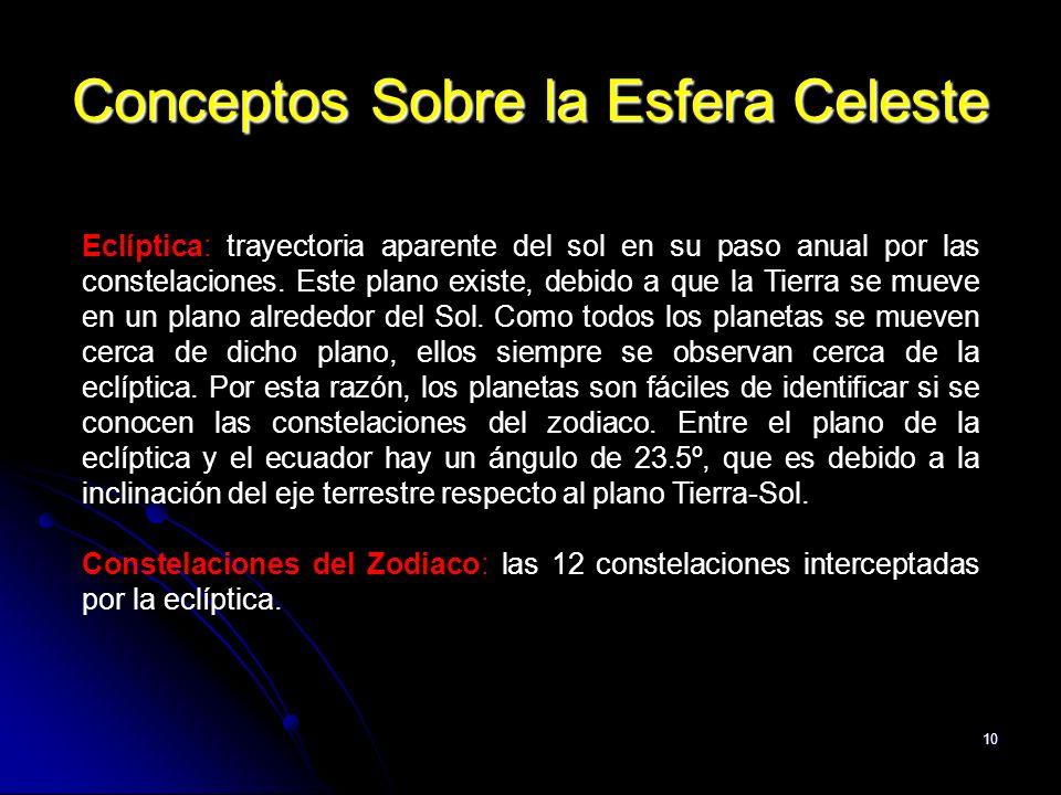 10 Conceptos Sobre la Esfera Celeste Eclíptica: trayectoria aparente del sol en su paso anual por las constelaciones. Este plano existe, debido a que