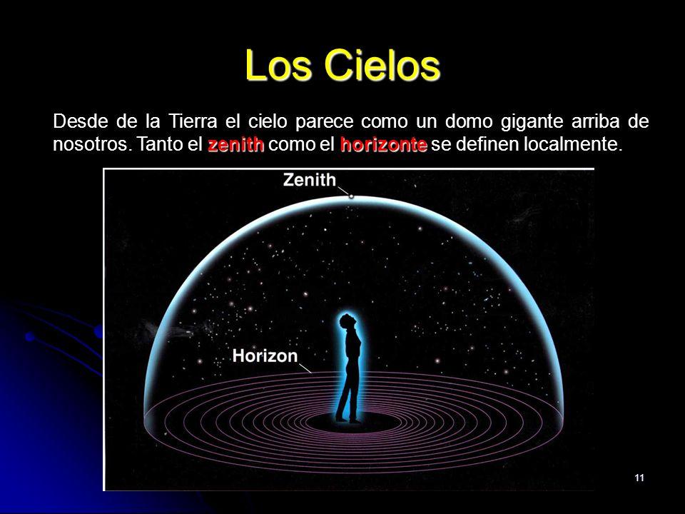 11 Los Cielos zenithhorizonte Desde de la Tierra el cielo parece como un domo gigante arriba de nosotros. Tanto el zenith como el horizonte se definen