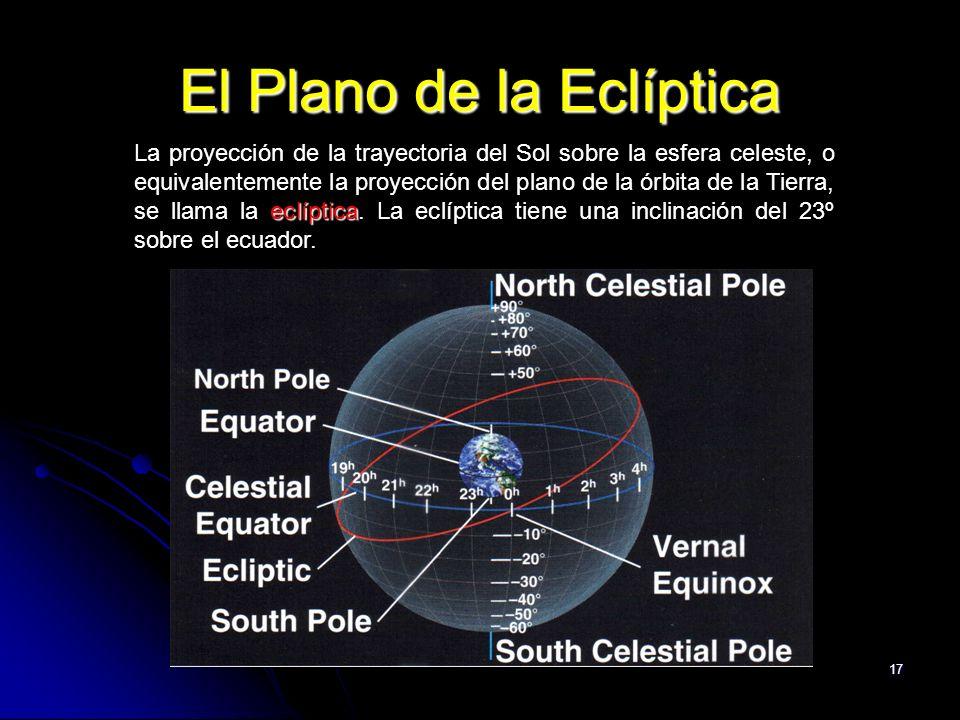 17 El Plano de la Eclíptica eclíptica La proyección de la trayectoria del Sol sobre la esfera celeste, o equivalentemente la proyección del plano de l