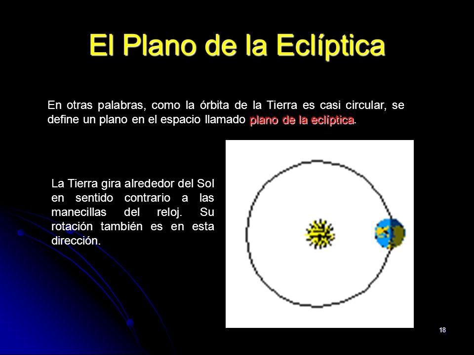 18 El Plano de la Eclíptica plano de la eclíptica En otras palabras, como la órbita de la Tierra es casi circular, se define un plano en el espacio llamado plano de la eclíptica.