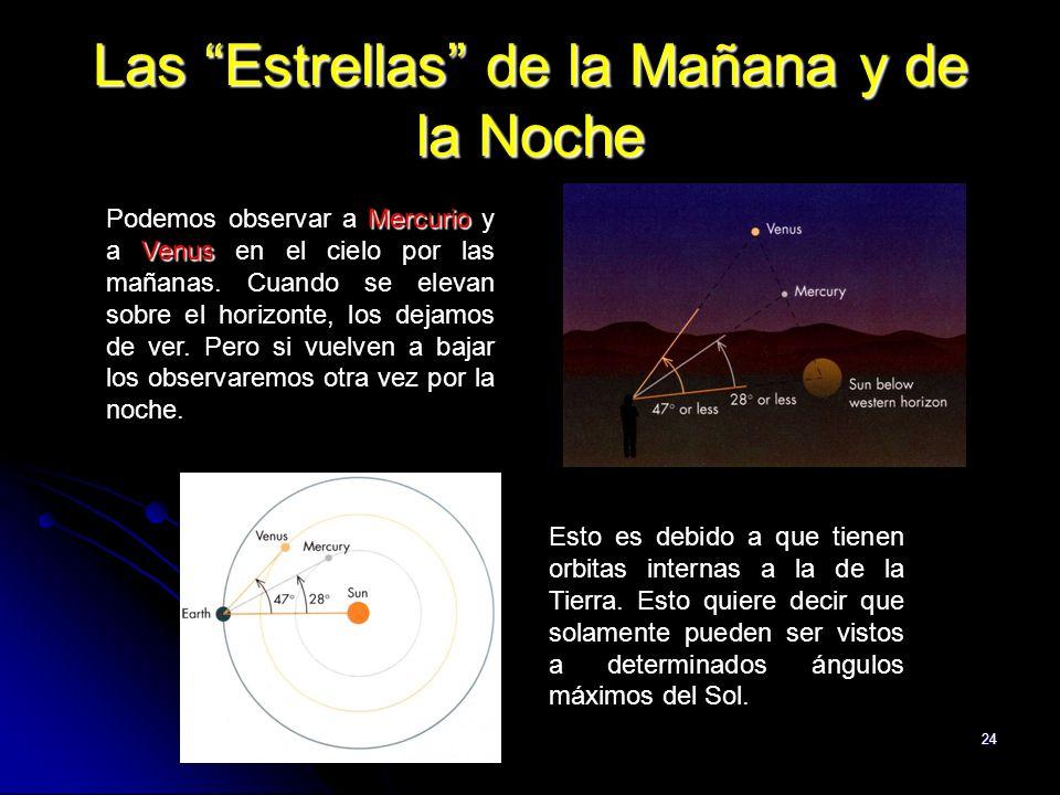 24 Las Estrellas de la Mañana y de la Noche Mercurio Venus Podemos observar a Mercurio y a Venus en el cielo por las mañanas. Cuando se elevan sobre e