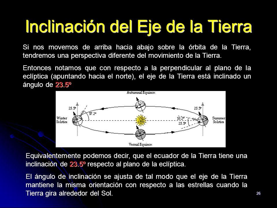 26 Inclinación del Eje de la Tierra Si nos movemos de arriba hacia abajo sobre la órbita de la Tierra, tendremos una perspectiva diferente del movimie