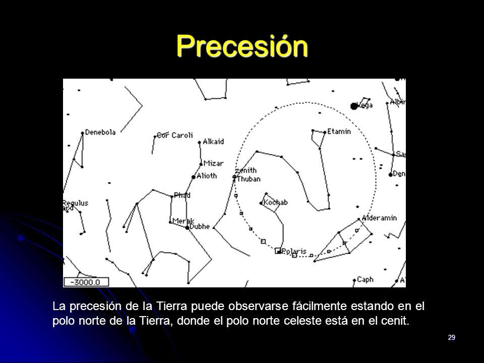 29 Precesión La precesión de la Tierra puede observarse fácilmente estando en el polo norte de la Tierra, donde el polo norte celeste está en el cenit
