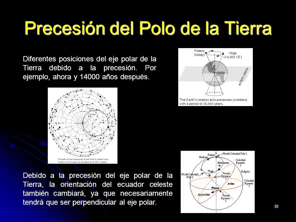 30 Precesión del Polo de la Tierra Diferentes posiciones del eje polar de la Tierra debido a la precesión. Por ejemplo, ahora y 14000 años después. De