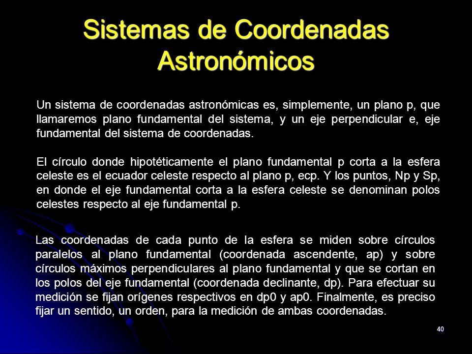 40 Sistemas de Coordenadas Astronómicos Un sistema de coordenadas astronómicas es, simplemente, un plano p, que llamaremos plano fundamental del sistema, y un eje perpendicular e, eje fundamental del sistema de coordenadas.