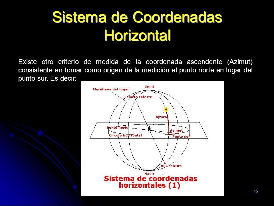 45 Sistema de Coordenadas Horizontal Existe otro criterio de medida de la coordenada ascendente (Azimut) consistente en tomar como origen de la medición el punto norte en lugar del punto sur.