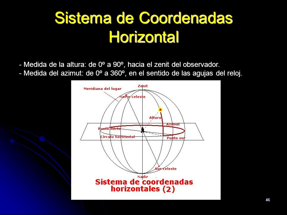 46 Sistema de Coordenadas Horizontal - Medida de la altura: de 0º a 90º, hacia el zenit del observador. - Medida del azimut: de 0º a 360º, en el senti