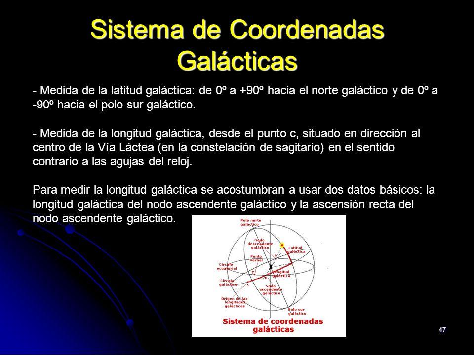 47 Sistema de Coordenadas Galácticas - Medida de la latitud galáctica: de 0º a +90º hacia el norte galáctico y de 0º a -90º hacia el polo sur galáctico.