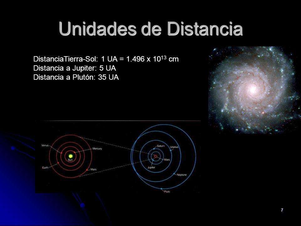 7 Unidades de Distancia DistanciaTierra-Sol: 1 UA = 1.496 x 10 13 cm Distancia a Jupiter: 5 UA Distancia a Plutón: 35 UA