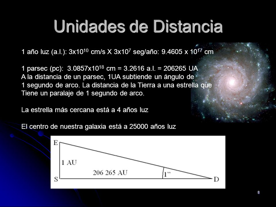 8 Unidades de Distancia 1 año luz (a.l.): 3x10 10 cm/s X 3x10 7 seg/año: 9.4605 x 10 17 cm 1 parsec (pc): 3.0857x10 18 cm = 3.2616 a.l.