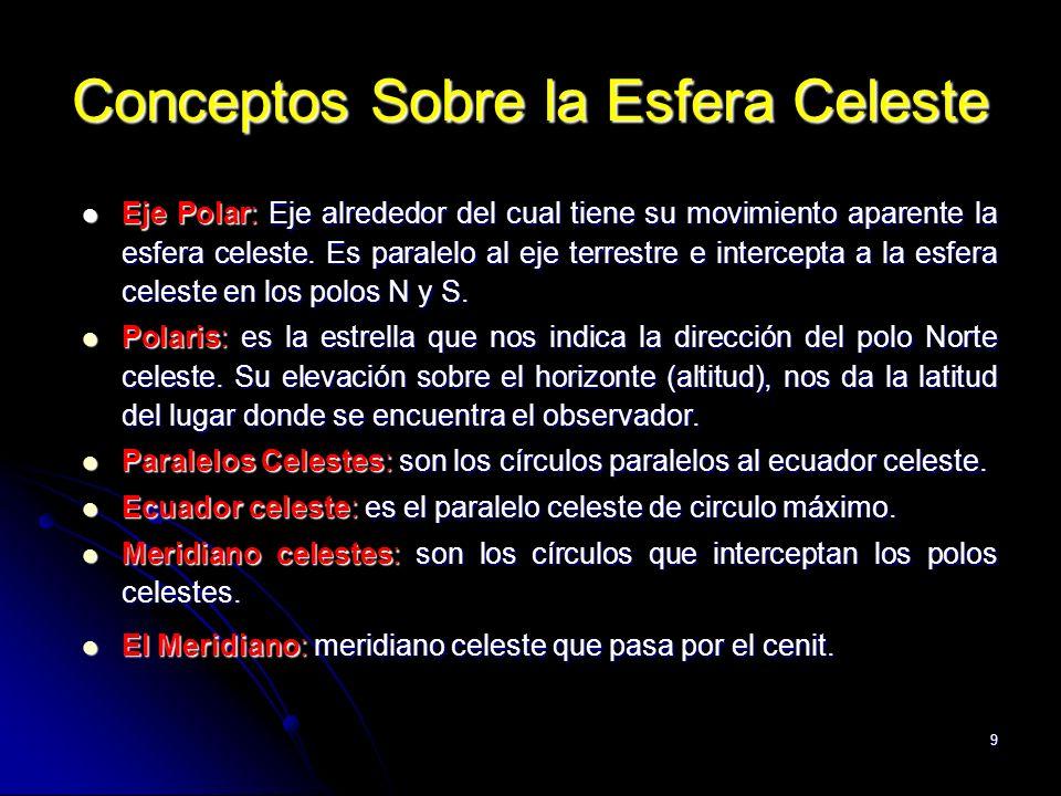 9 Conceptos Sobre la Esfera Celeste Eje Polar: Eje alrededor del cual tiene su movimiento aparente la esfera celeste. Es paralelo al eje terrestre e i