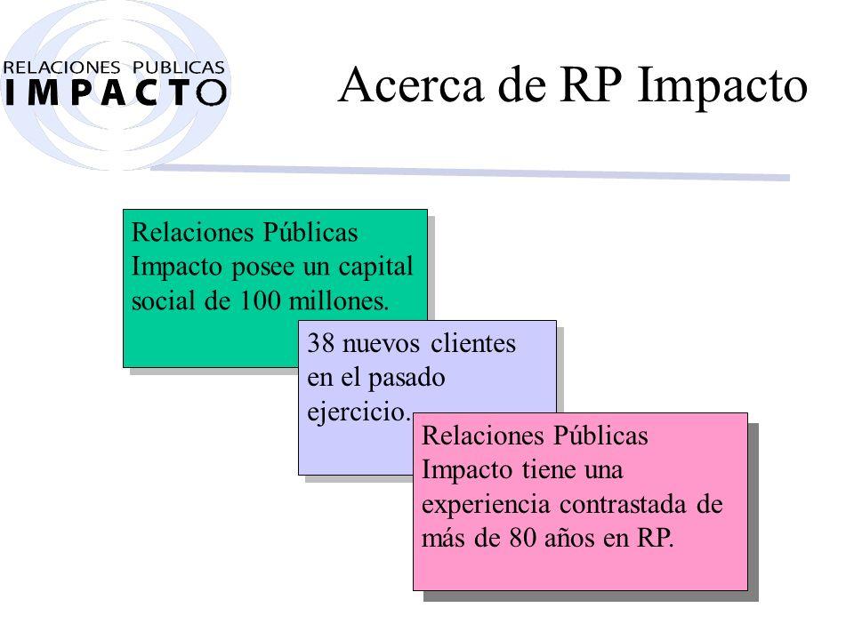 Estrategias para el éxito Acerca de RP Impacto La imagen de su empresa Conocimiento de sus medios Los tres principios del plan de medios Plan de medios Relaciones Planificación futura Casos de éxitos de Impacto