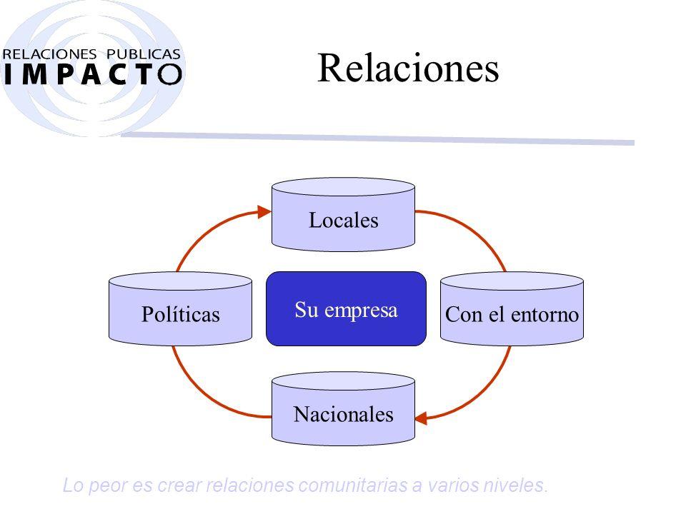 Los tres principios del plan de medios Los tipos de medios se muestran en la diapositiva 4.