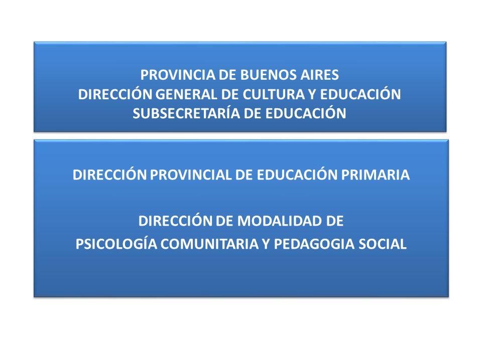 PROVINCIA DE BUENOS AIRES DIRECCIÓN GENERAL DE CULTURA Y EDUCACIÓN SUBSECRETARÍA DE EDUCACIÓN DIRECCIÓN PROVINCIAL DE EDUCACIÓN PRIMARIA DIRECCIÓN DE