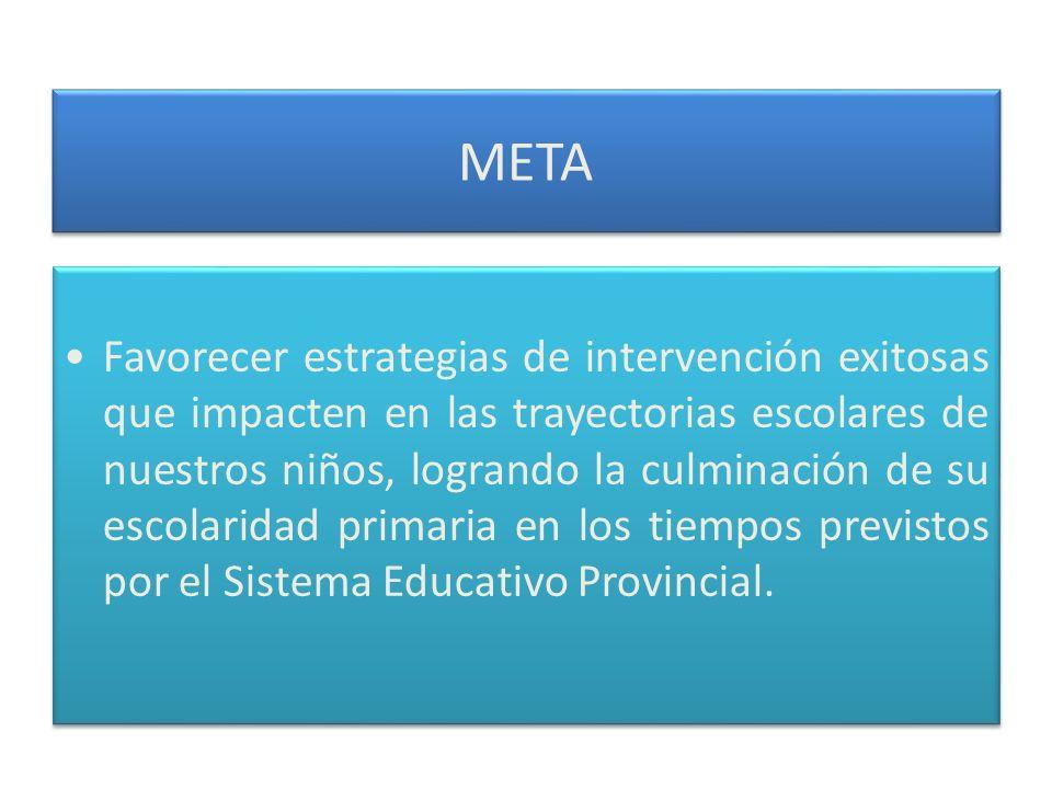 META Favorecer estrategias de intervención exitosas que impacten en las trayectorias escolares de nuestros niños, logrando la culminación de su escola