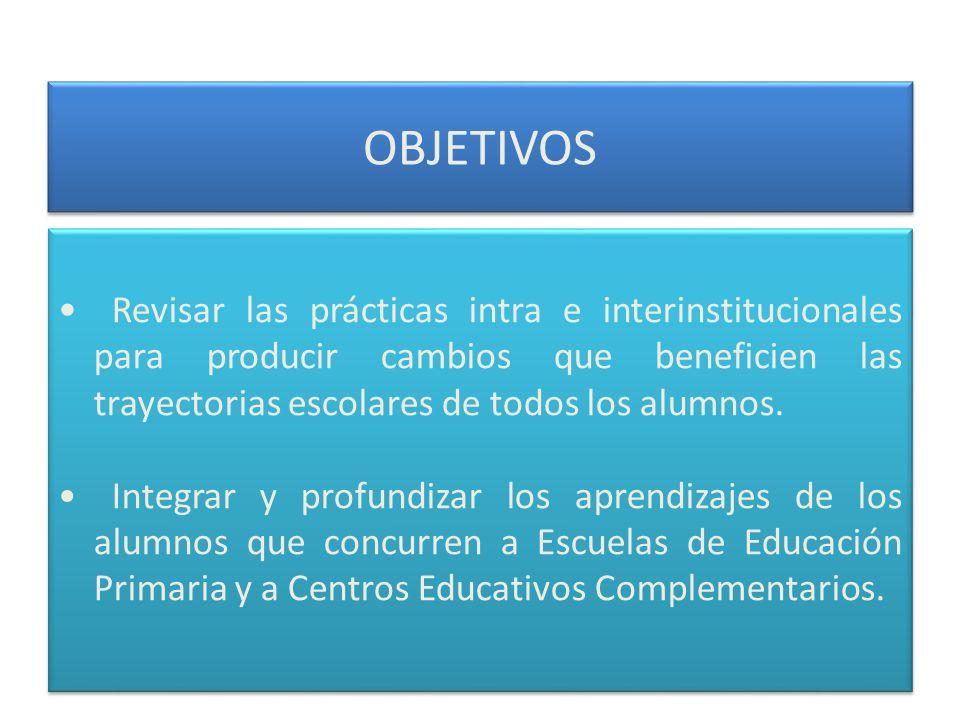 OBJETIVOS Revisar las prácticas intra e interinstitucionales para producir cambios que beneficien las trayectorias escolares de todos los alumnos. Int