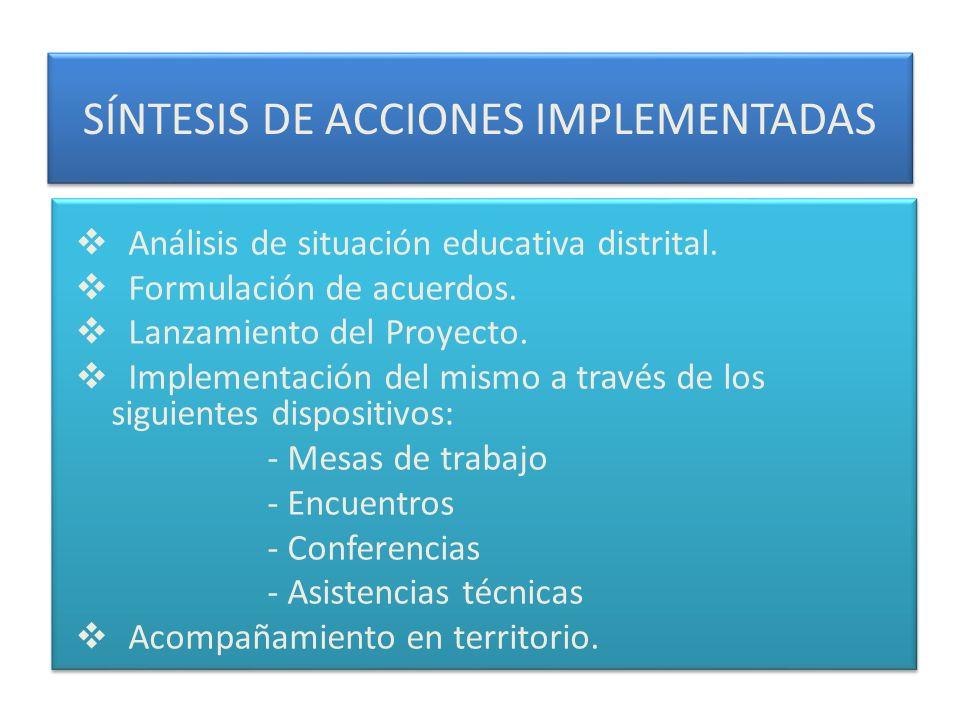 SÍNTESIS DE ACCIONES IMPLEMENTADAS Análisis de situación educativa distrital. Formulación de acuerdos. Lanzamiento del Proyecto. Implementación del mi