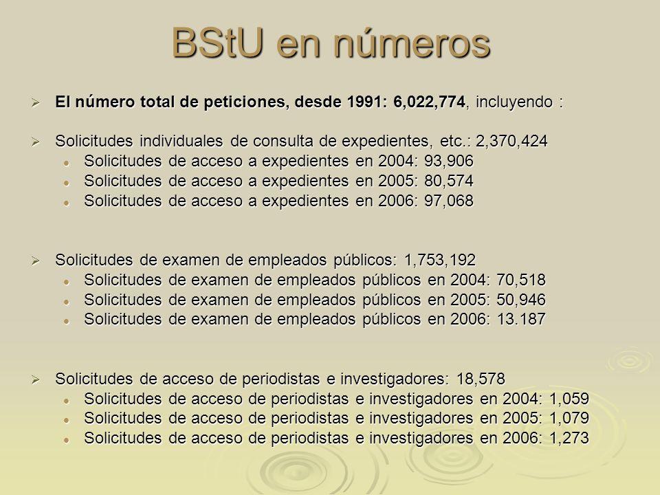 BStU en números El número total de peticiones, desde 1991: 6,022,774, incluyendo : El número total de peticiones, desde 1991: 6,022,774, incluyendo :