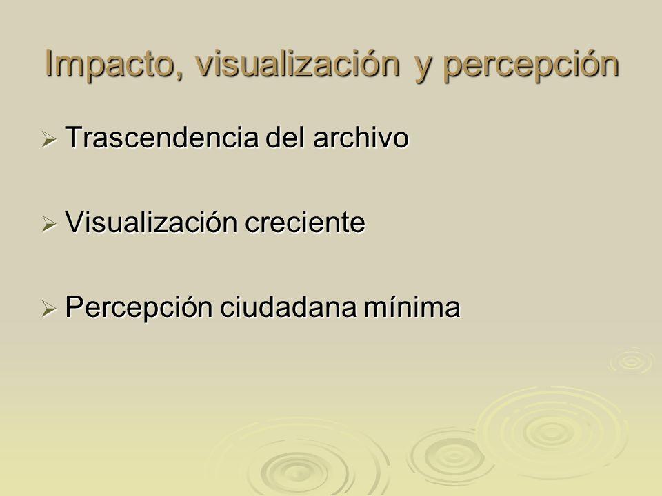 Impacto, visualización y percepción Trascendencia del archivo Trascendencia del archivo Visualización creciente Visualización creciente Percepción ciu