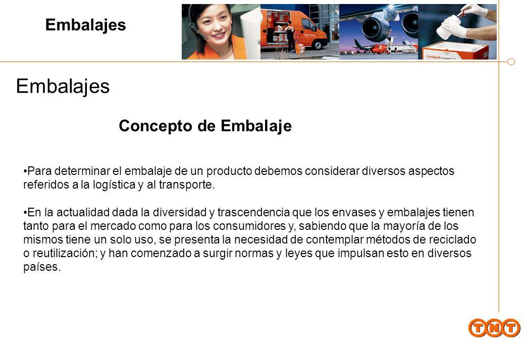 Para determinar el embalaje de un producto debemos considerar diversos aspectos referidos a la logística y al transporte.