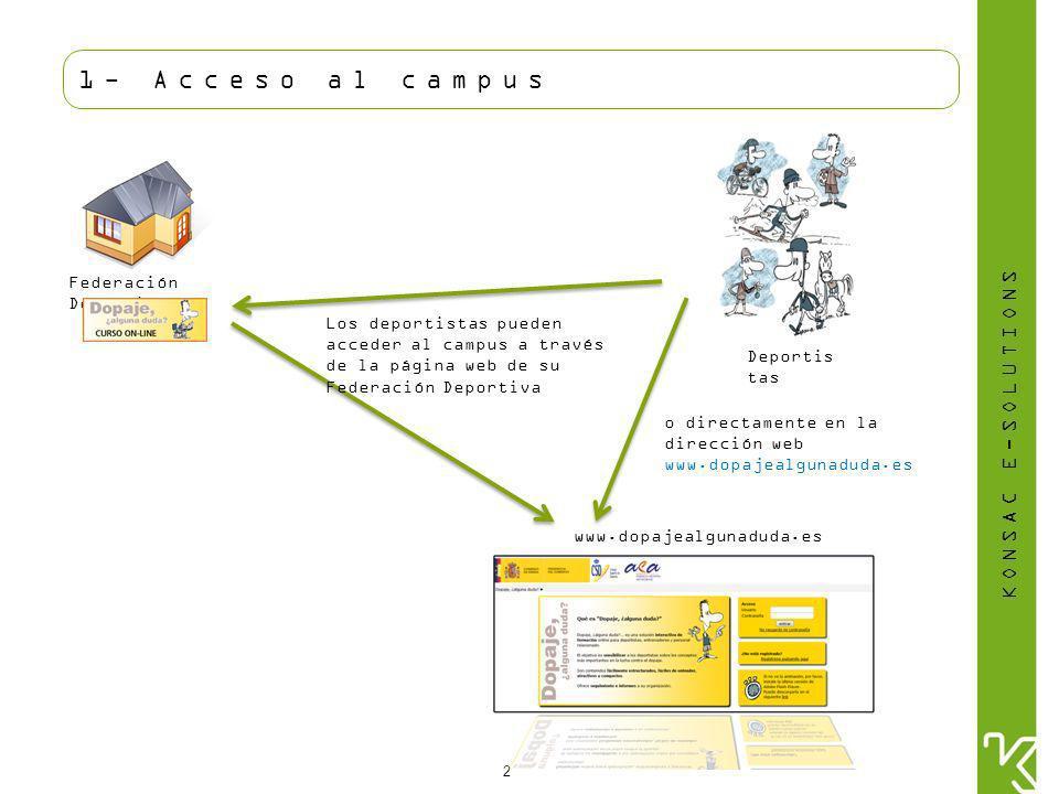 KONSAC E-SOLUTIONS 2 1- Acceso al campus Federación Deportiva Deportis tas www.dopajealgunaduda.es Los deportistas pueden acceder al campus a través de la página web de su Federación Deportiva o directamente en la dirección web www.dopajealgunaduda.es