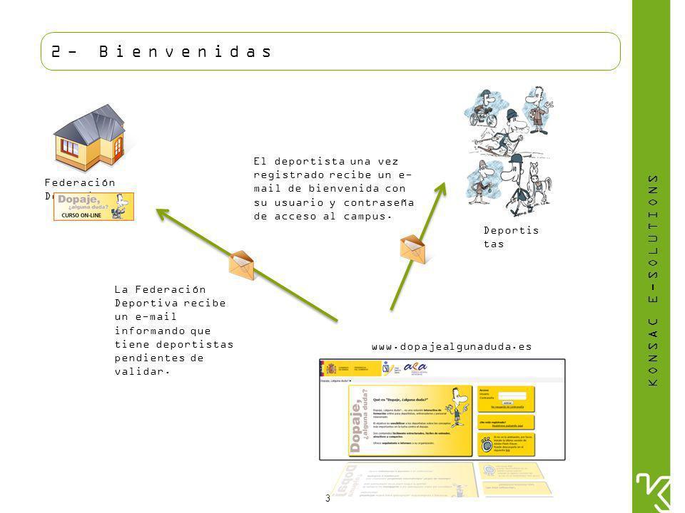 KONSAC E-SOLUTIONS 4 3- Proceso de validación por la Federación Federación Deportiva Deportis tas www.dopajealgunaduda.es El deportista recibe un e-mail informándole que ha sido validado por su Federación Deportiva.
