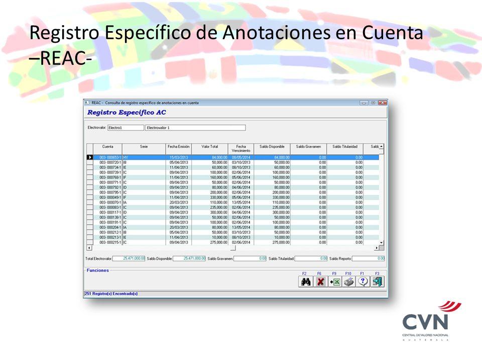 Registro Específico de Anotaciones en Cuenta –REAC-