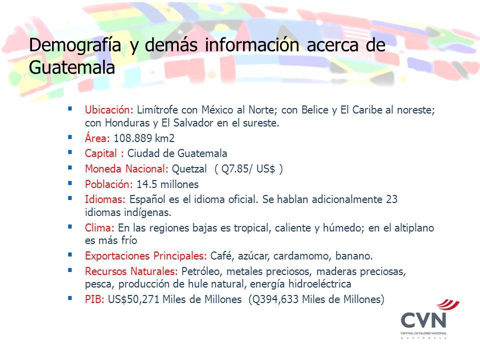 Demografía y demás información acerca de Guatemala Ubicación: Limítrofe con México al Norte; con Belice y El Caribe al noreste; con Honduras y El Salv