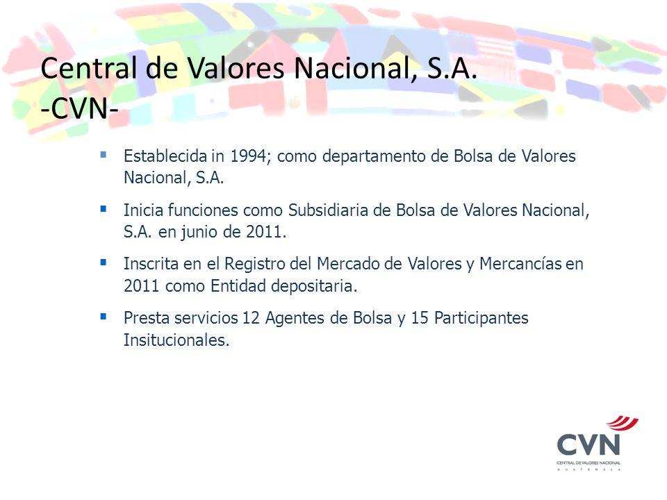 Central de Valores Nacional, S.A. -CVN- Establecida in 1994; como departamento de Bolsa de Valores Nacional, S.A. Inicia funciones como Subsidiaria de