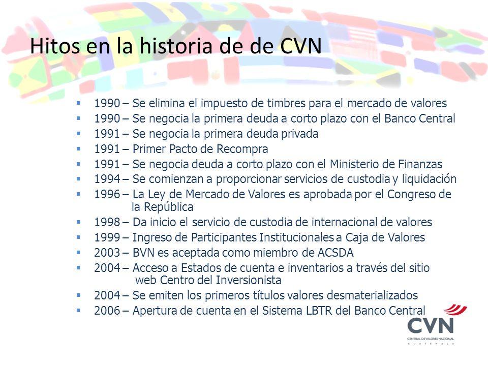 Hitos en la historia de de CVN 1990 – Se elimina el impuesto de timbres para el mercado de valores 1990 – Se negocia la primera deuda a corto plazo co